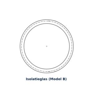 Glasring Multiplex B rond 25cm Iso-glas